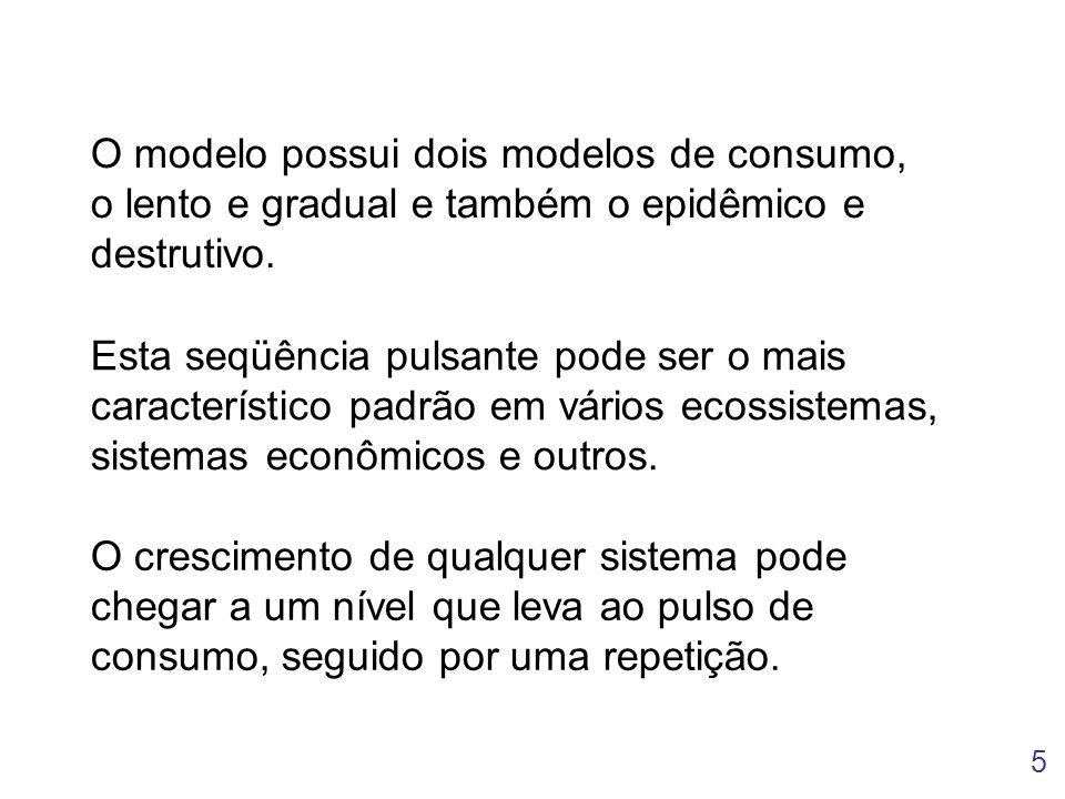 O modelo possui dois modelos de consumo, o lento e gradual e também o epidêmico e destrutivo.
