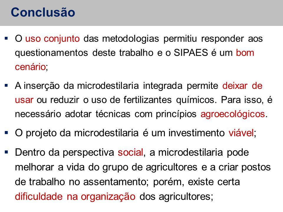 Conclusão O projeto da microdestilaria é um investimento viável;