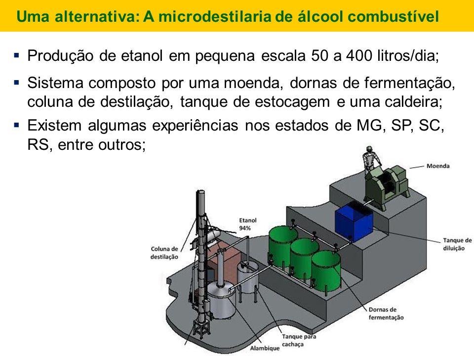 Uma alternativa: A microdestilaria de álcool combustível