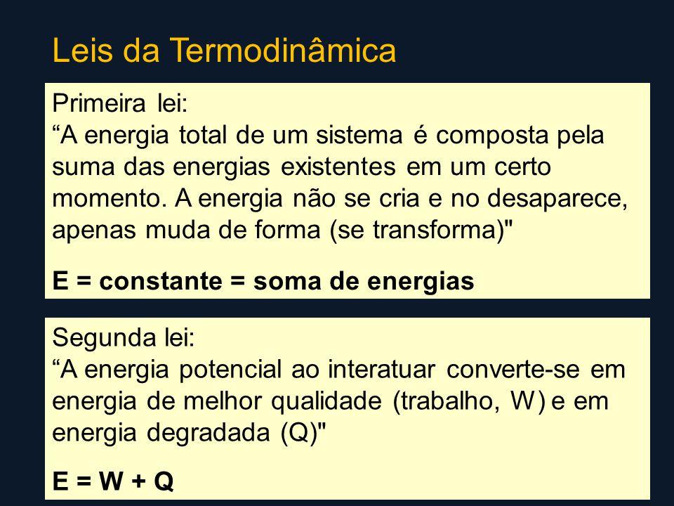 Leis da Termodinâmica Primeira lei: