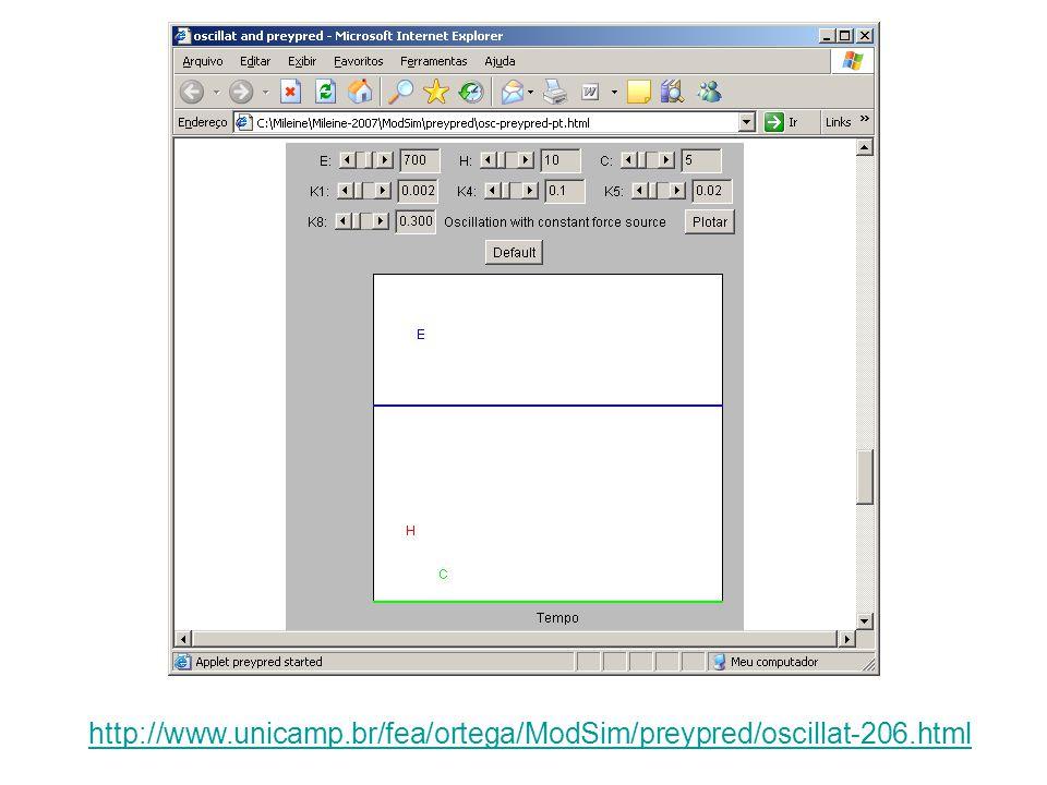 http://www.unicamp.br/fea/ortega/ModSim/preypred/oscillat-206.html