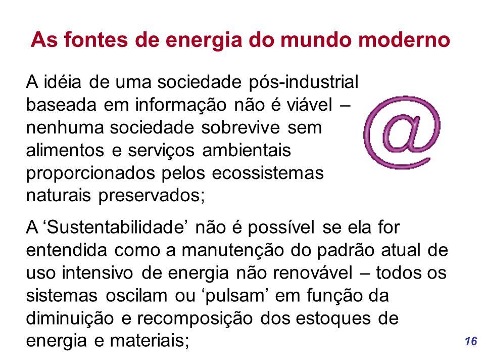 As fontes de energia do mundo moderno
