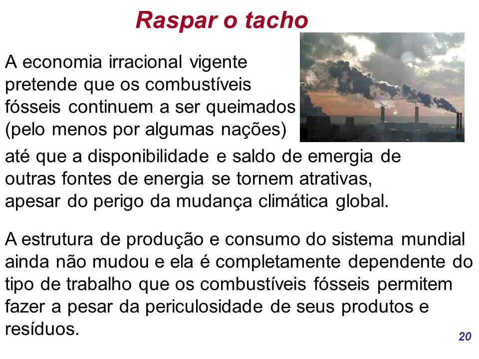 Raspar o tacho A economia irracional vigente pretende que os combustíveis fósseis continuem a ser queimados (pelo menos por algumas nações)