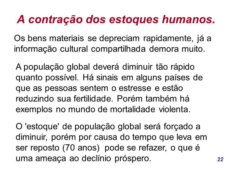 A contração dos estoques humanos.