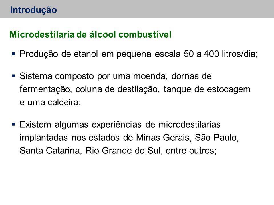 Microdestilaria de álcool combustível