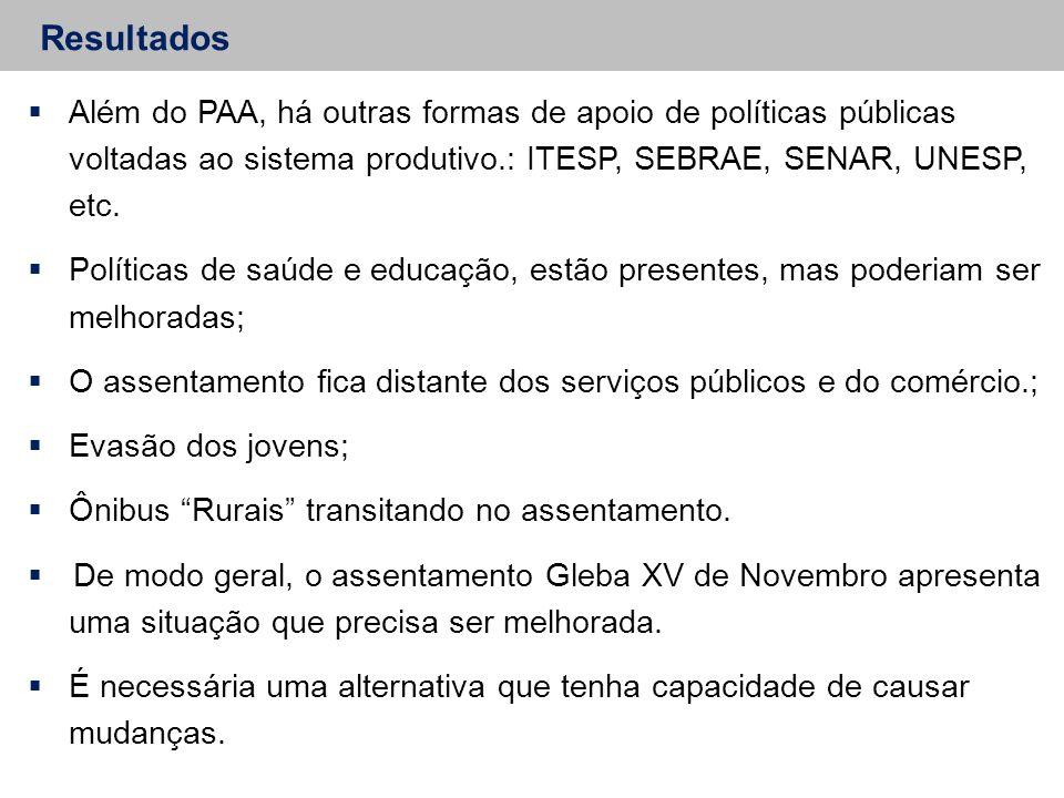 Resultados Além do PAA, há outras formas de apoio de políticas públicas voltadas ao sistema produtivo.: ITESP, SEBRAE, SENAR, UNESP, etc.