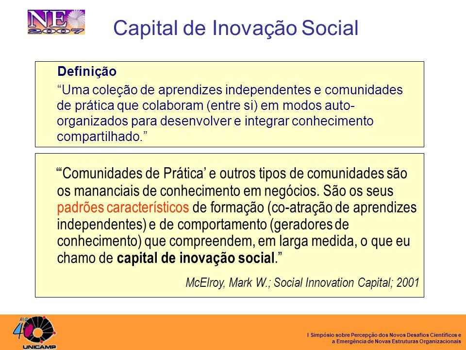 Capital de Inovação Social