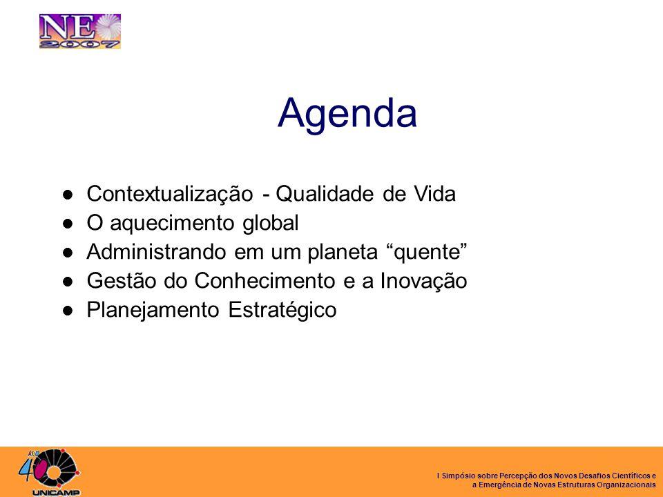 Agenda Contextualização - Qualidade de Vida O aquecimento global