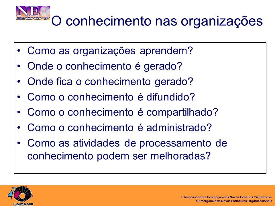 O conhecimento nas organizações