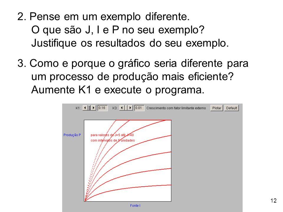 2. Pense em um exemplo diferente. O que são J, I e P no seu exemplo