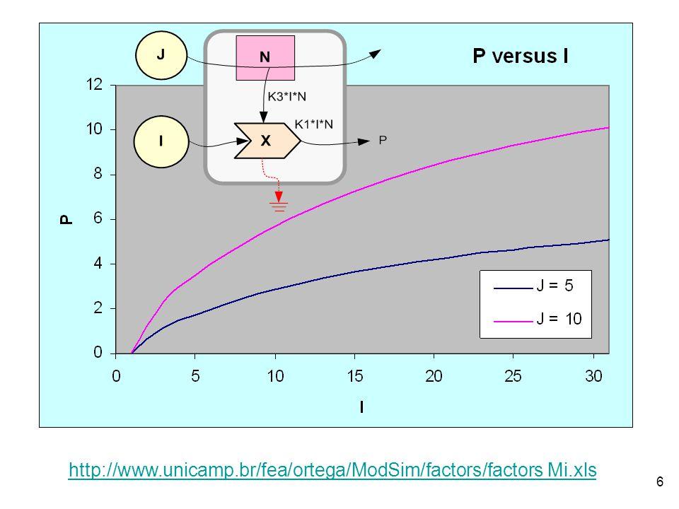 http://www.unicamp.br/fea/ortega/ModSim/factors/factors Mi.xls