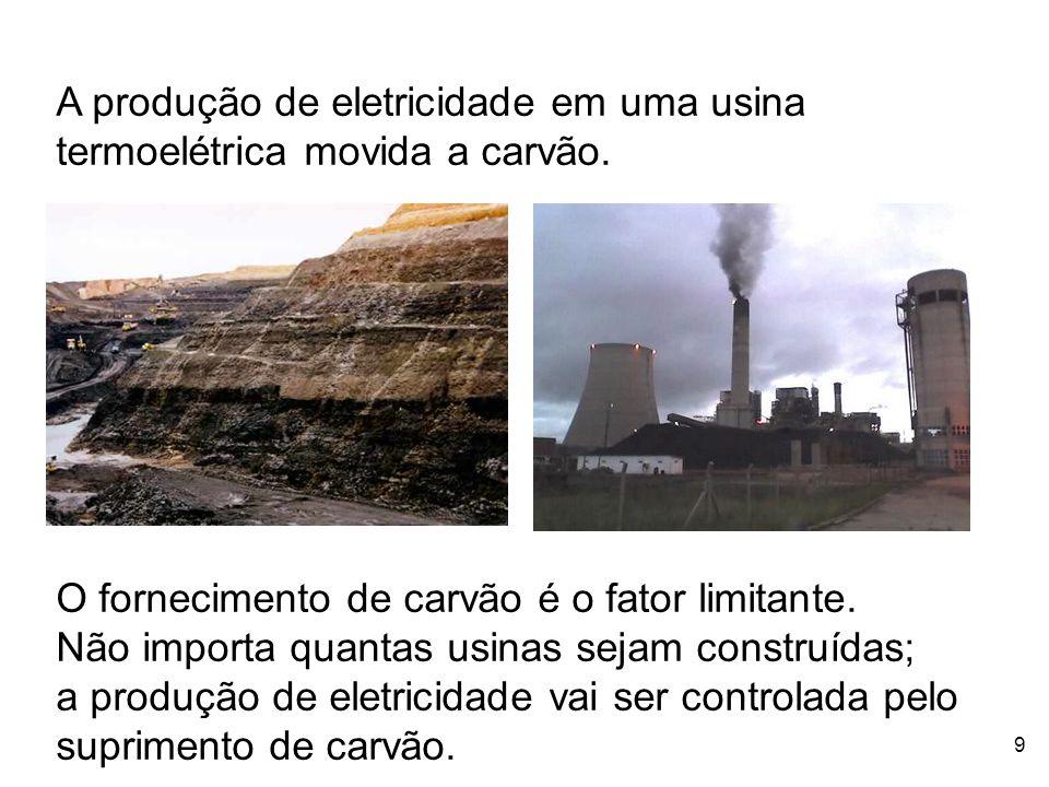 A produção de eletricidade em uma usina termoelétrica movida a carvão.