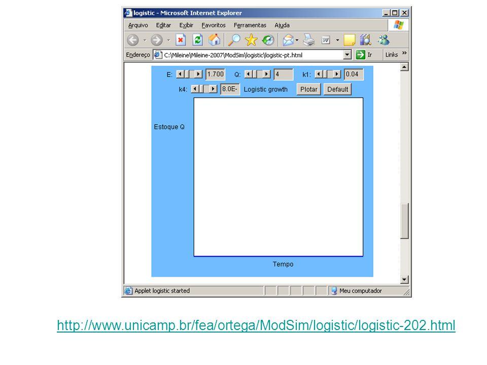 http://www.unicamp.br/fea/ortega/ModSim/logistic/logistic-202.html