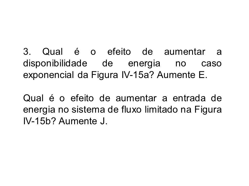 3. Qual é o efeito de aumentar a disponibilidade de energia no caso exponencial da Figura IV-15a Aumente E.