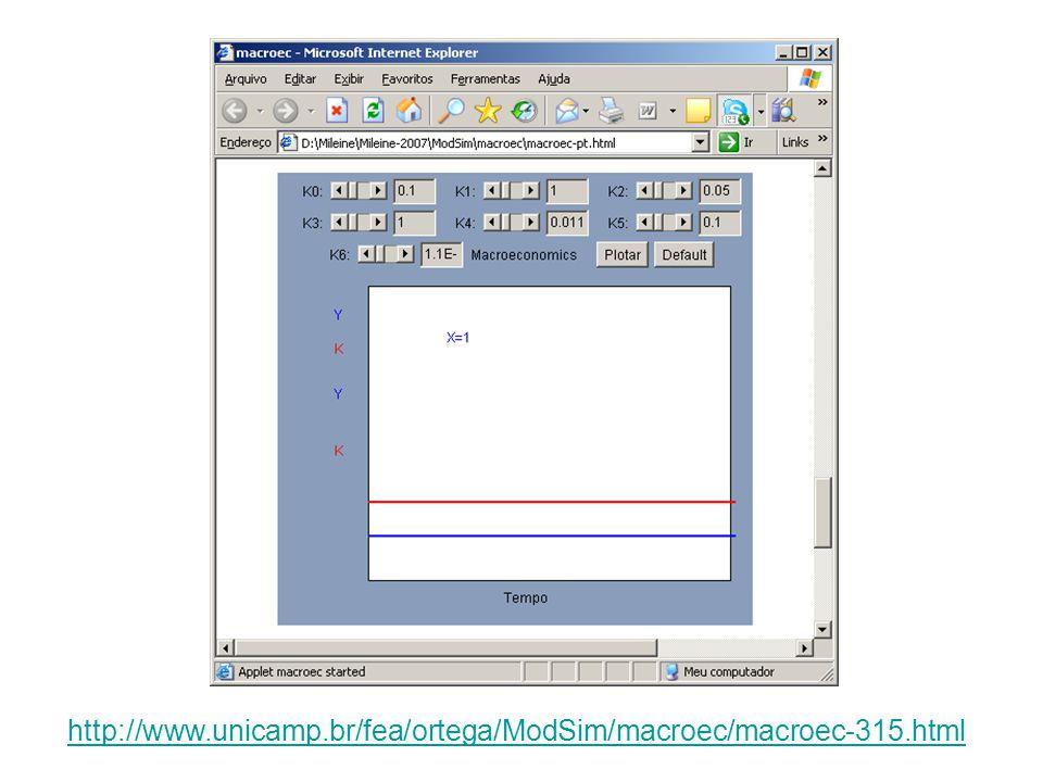 http://www.unicamp.br/fea/ortega/ModSim/macroec/macroec-315.html