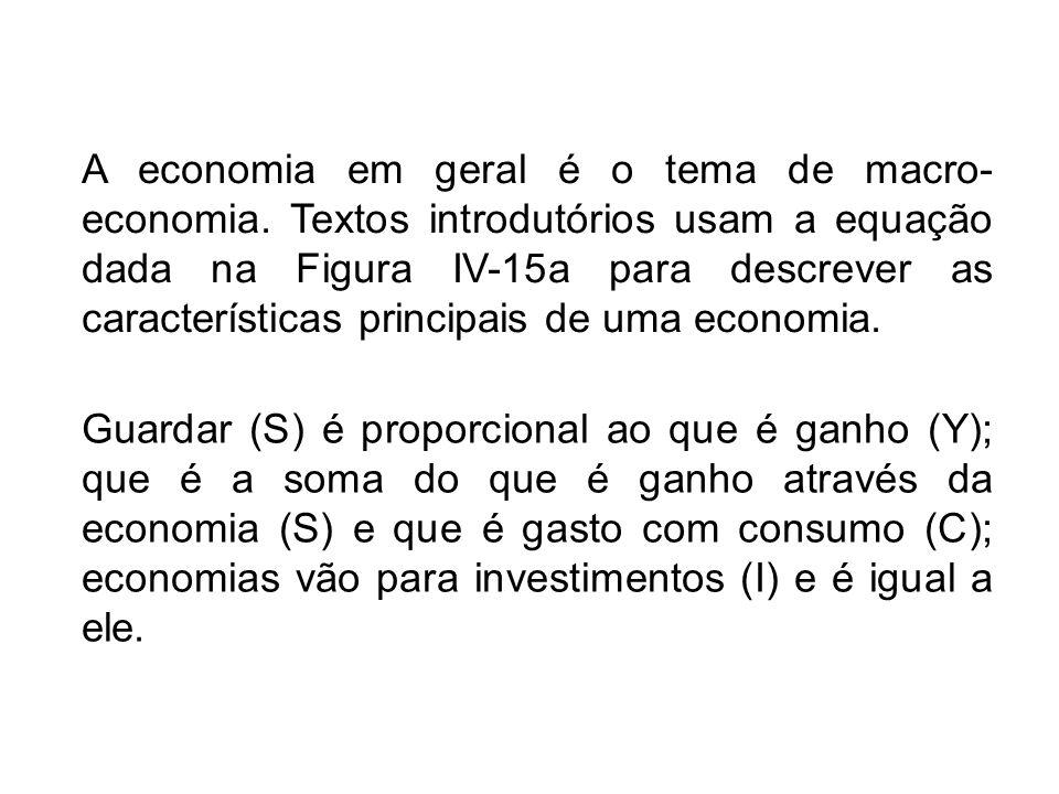 A economia em geral é o tema de macro-economia