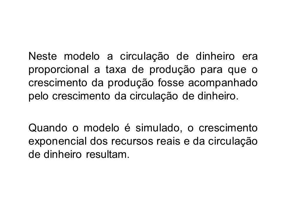 Neste modelo a circulação de dinheiro era proporcional a taxa de produção para que o crescimento da produção fosse acompanhado pelo crescimento da circulação de dinheiro.