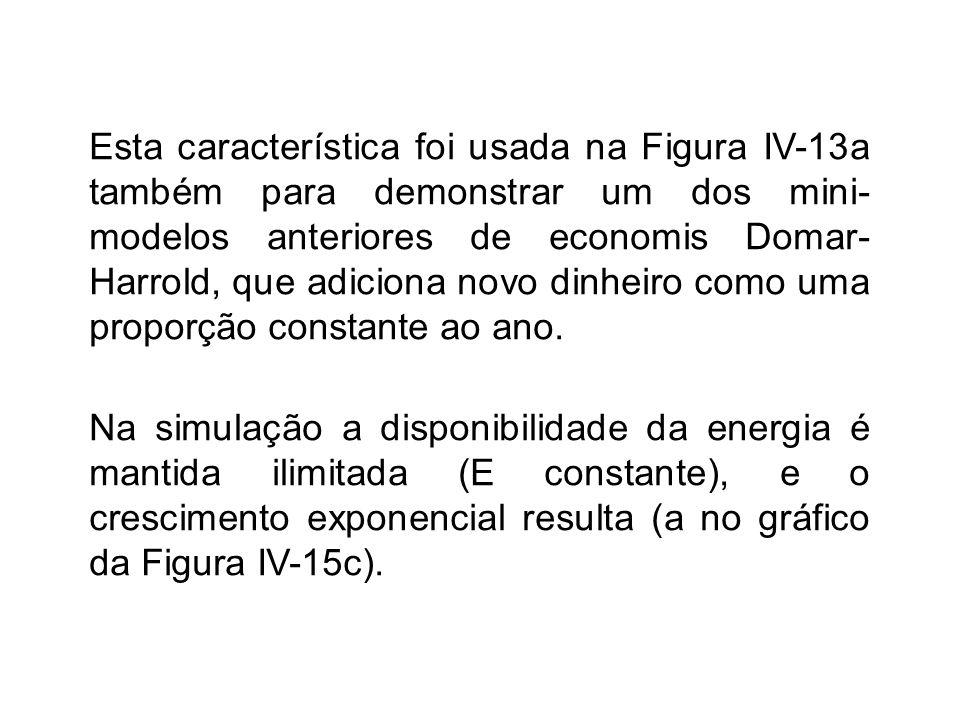 Esta característica foi usada na Figura IV-13a também para demonstrar um dos mini-modelos anteriores de economis Domar-Harrold, que adiciona novo dinheiro como uma proporção constante ao ano.