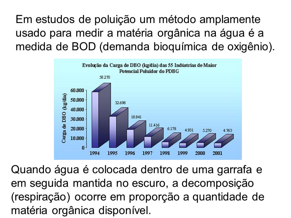 Em estudos de poluição um método amplamente usado para medir a matéria orgânica na água é a medida de BOD (demanda bioquímica de oxigênio).