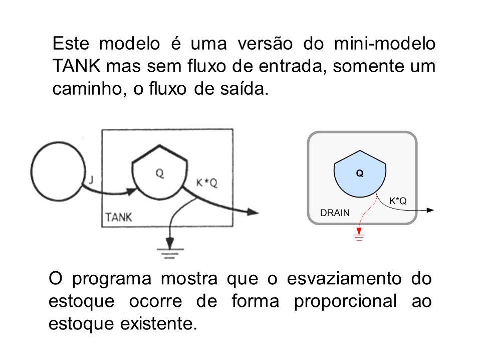 Este modelo é uma versão do mini-modelo TANK mas sem fluxo de entrada, somente um caminho, o fluxo de saída.