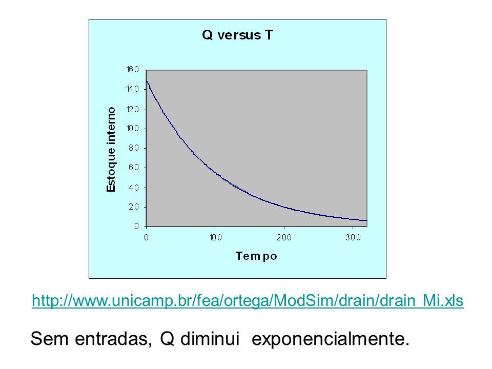 http://www.unicamp.br/fea/ortega/ModSim/drain/drain Mi.xls