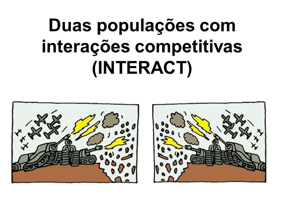 Duas populações com interações competitivas (INTERACT)