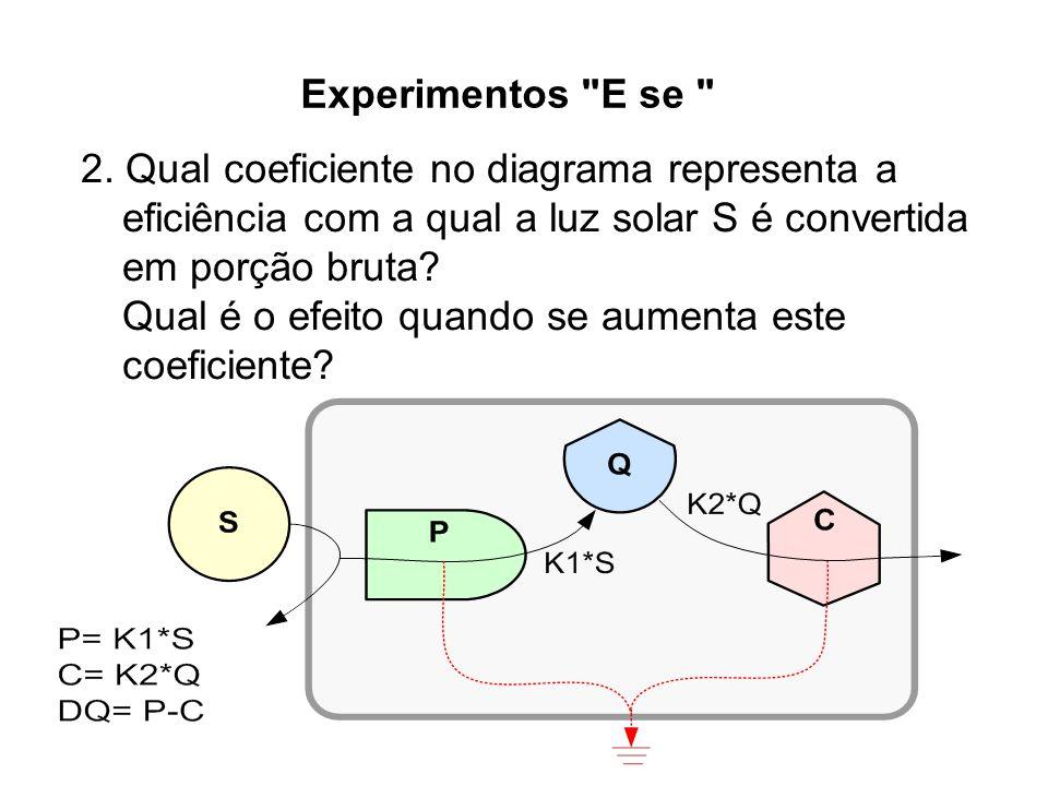 Experimentos E se