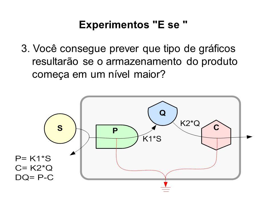 Experimentos E se 3.