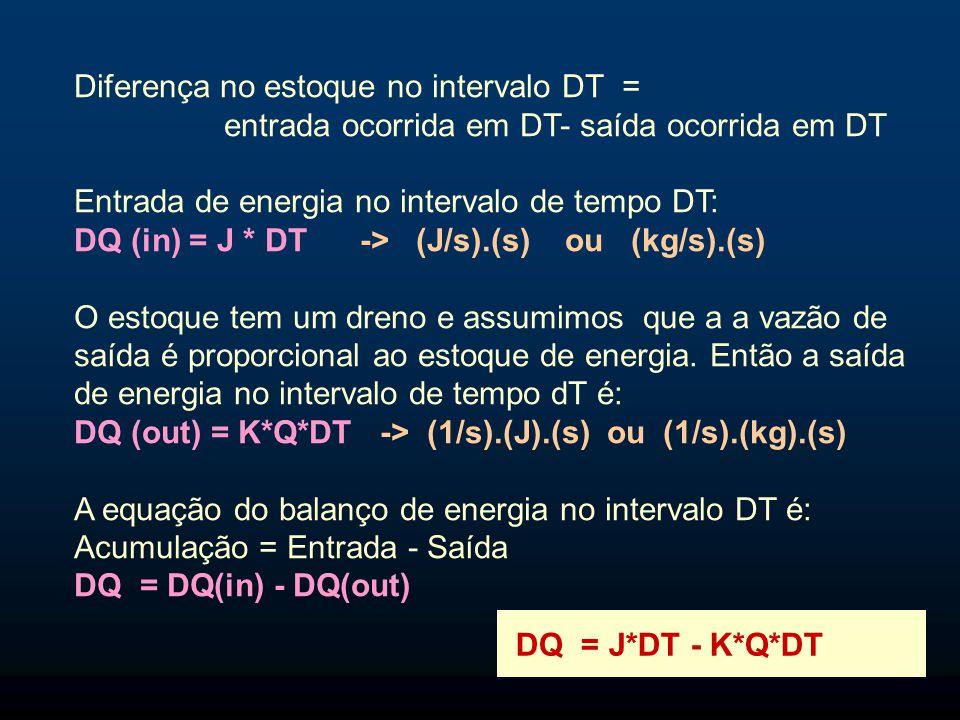 Diferença no estoque no intervalo DT = entrada ocorrida em DT- saída ocorrida em DT