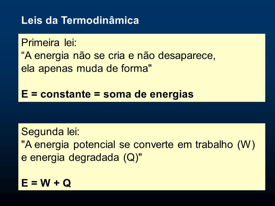 Leis da Termodinâmica Primeira lei: A energia não se cria e não desaparece, ela apenas muda de forma
