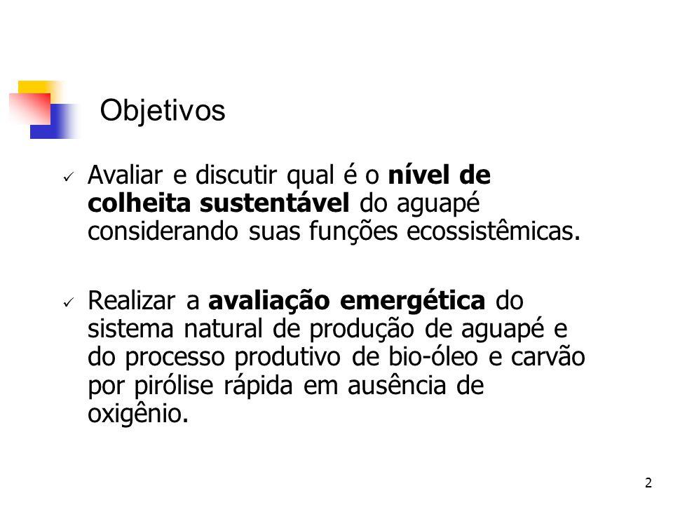 Objetivos Avaliar e discutir qual é o nível de colheita sustentável do aguapé considerando suas funções ecossistêmicas.