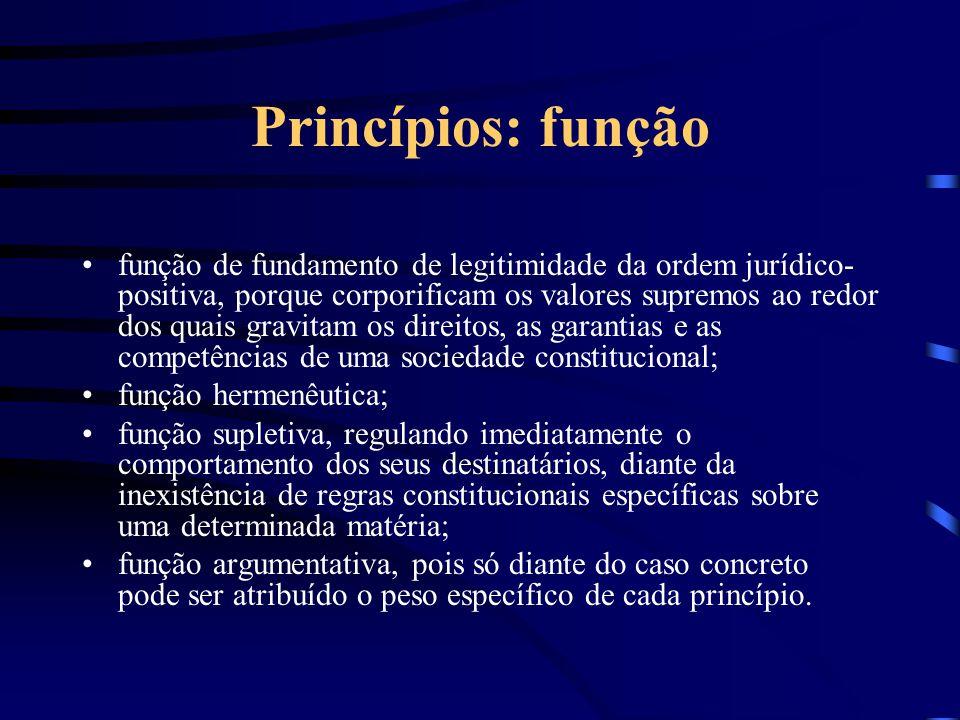 Princípios: função