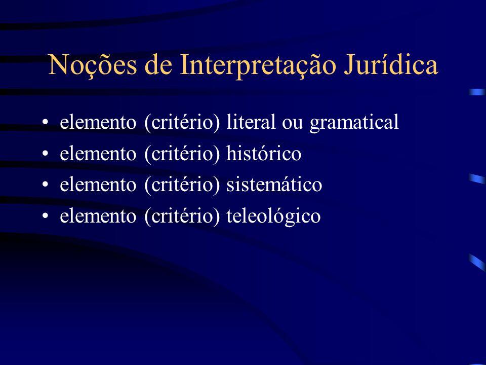 Noções de Interpretação Jurídica