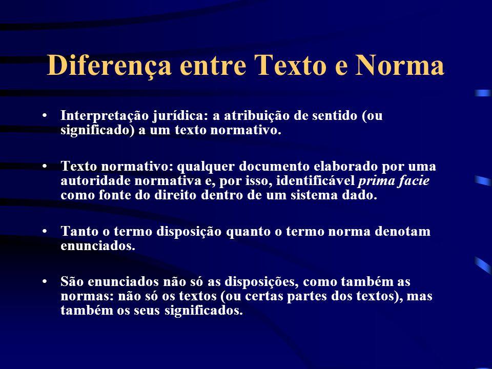 Diferença entre Texto e Norma