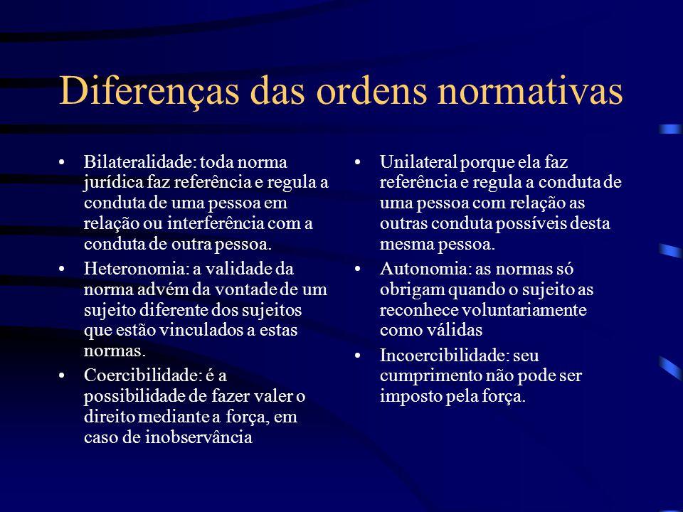 Diferenças das ordens normativas
