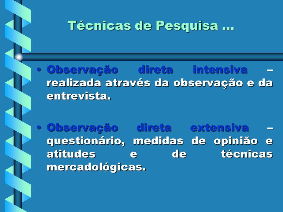 Técnicas de Pesquisa ... Observação direta intensiva – realizada através da observação e da entrevista.