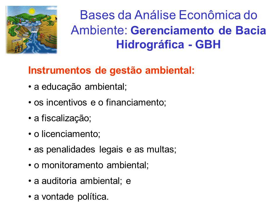 Bases da Análise Econômica do Ambiente: Gerenciamento de Bacia Hidrográfica - GBH