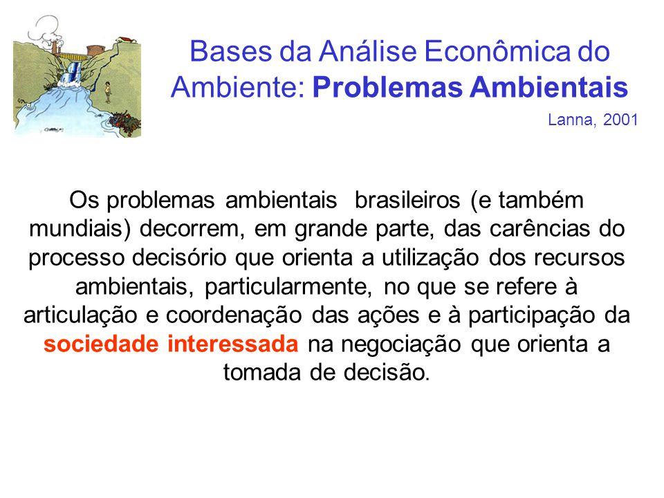 Bases da Análise Econômica do Ambiente: Problemas Ambientais