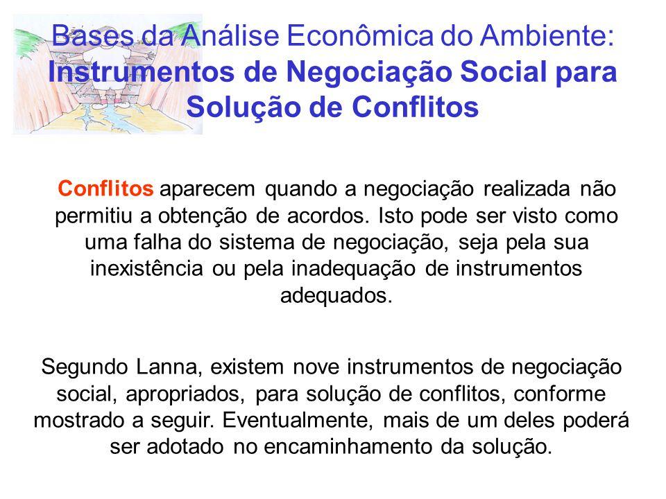 Bases da Análise Econômica do Ambiente: Instrumentos de Negociação Social para Solução de Conflitos