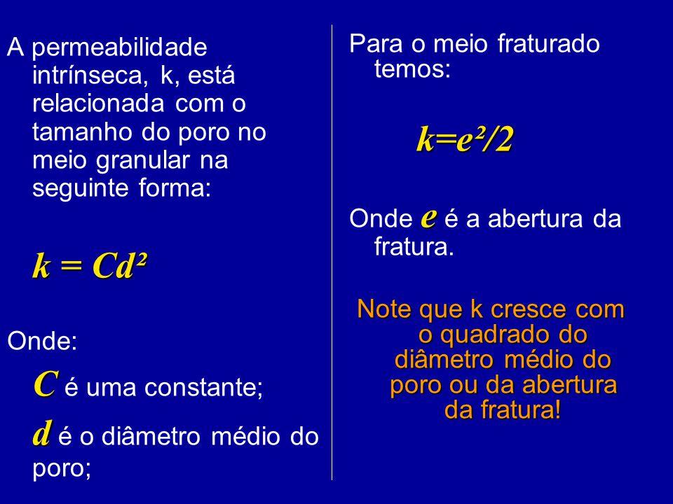 A permeabilidade intrínseca, k, está relacionada com o tamanho do poro no meio granular na seguinte forma: