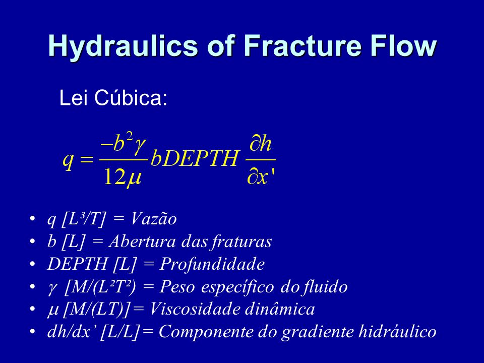 Hydraulics of Fracture Flow