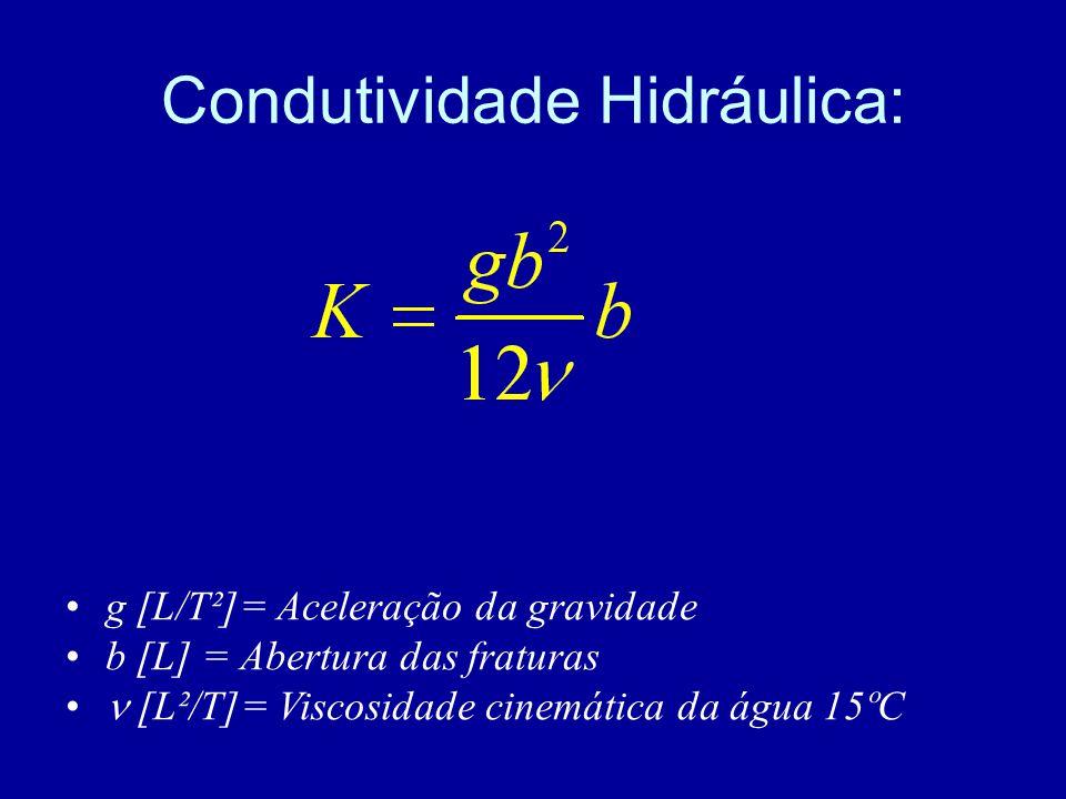 Condutividade Hidráulica:
