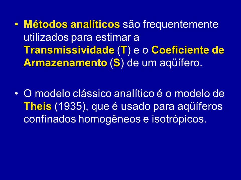 Métodos analíticos são frequentemente utilizados para estimar a Transmissividade (T) e o Coeficiente de Armazenamento (S) de um aqüífero.