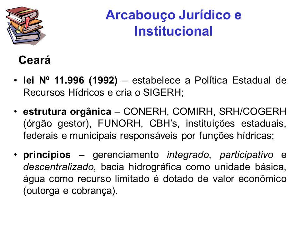 Arcabouço Jurídico e Institucional