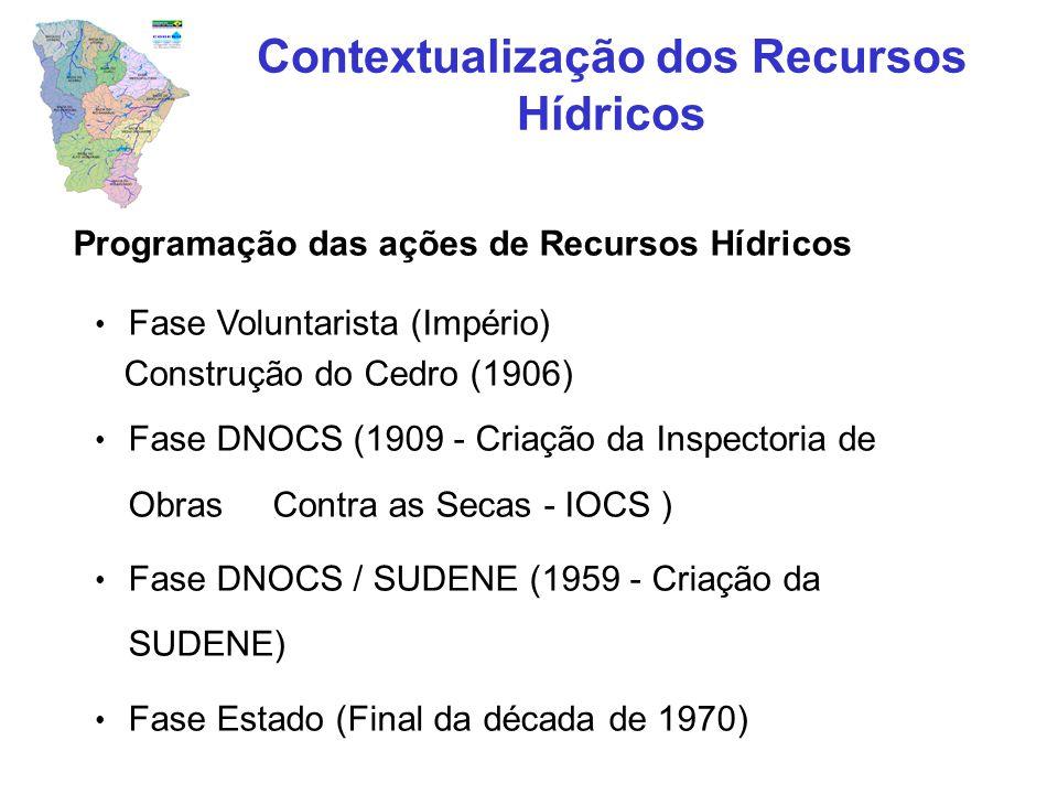 Contextualização dos Recursos Hídricos