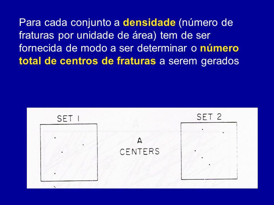 Para cada conjunto a densidade (número de fraturas por unidade de área) tem de ser fornecida de modo a ser determinar o número total de centros de fraturas a serem gerados