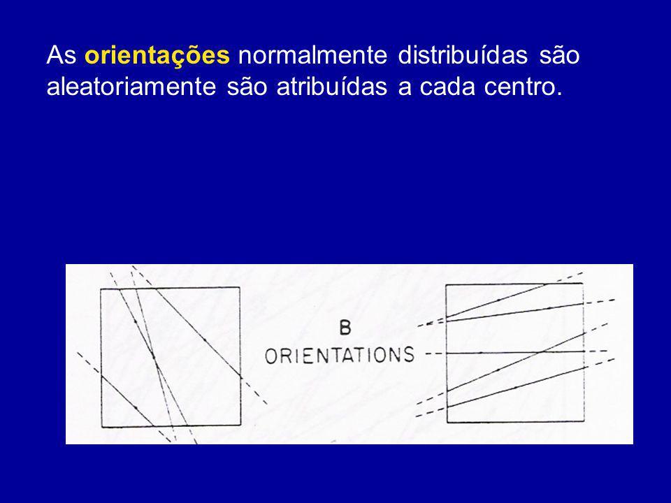 As orientações normalmente distribuídas são aleatoriamente são atribuídas a cada centro.