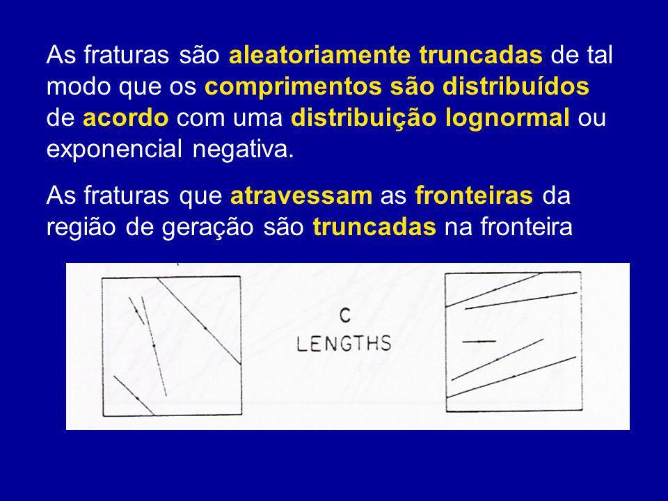 As fraturas são aleatoriamente truncadas de tal modo que os comprimentos são distribuídos de acordo com uma distribuição lognormal ou exponencial negativa.