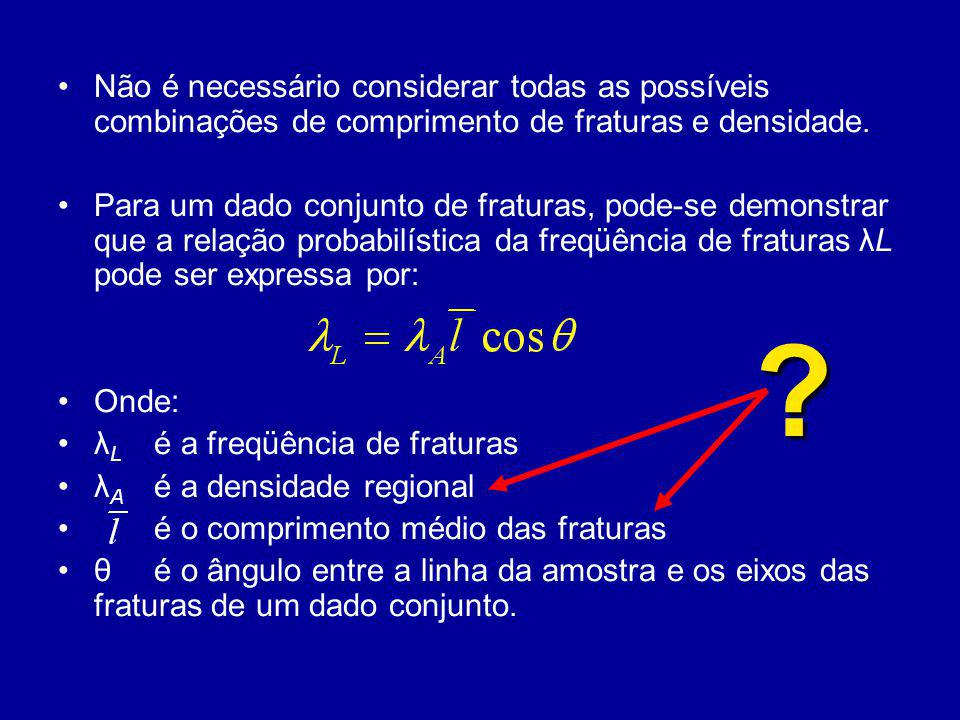 Não é necessário considerar todas as possíveis combinações de comprimento de fraturas e densidade.