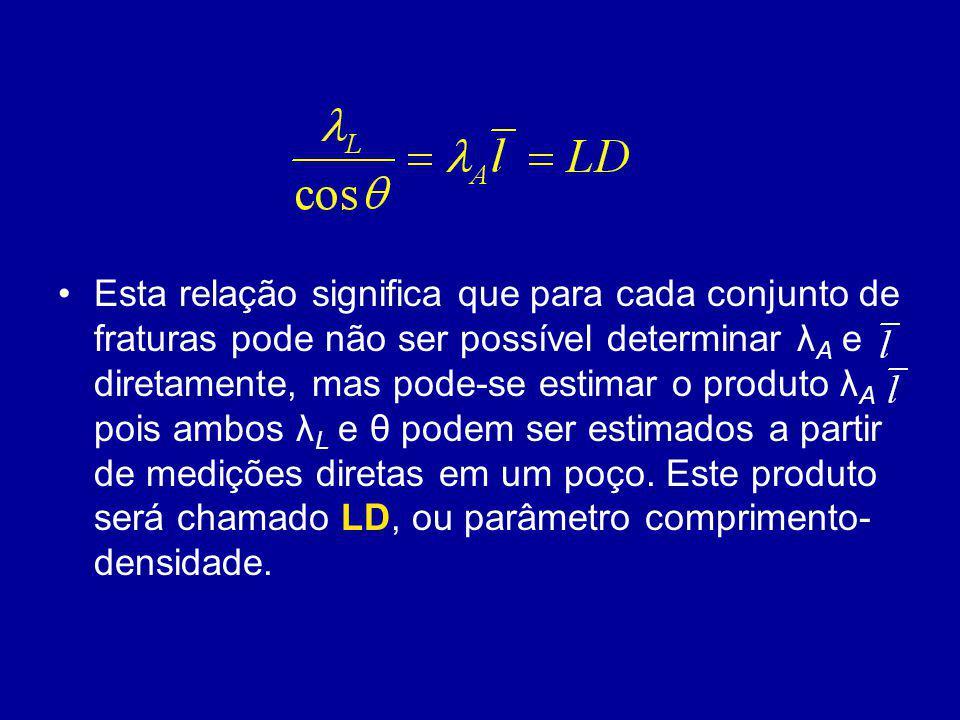 Esta relação significa que para cada conjunto de fraturas pode não ser possível determinar λA e diretamente, mas pode-se estimar o produto λA pois ambos λL e θ podem ser estimados a partir de medições diretas em um poço.